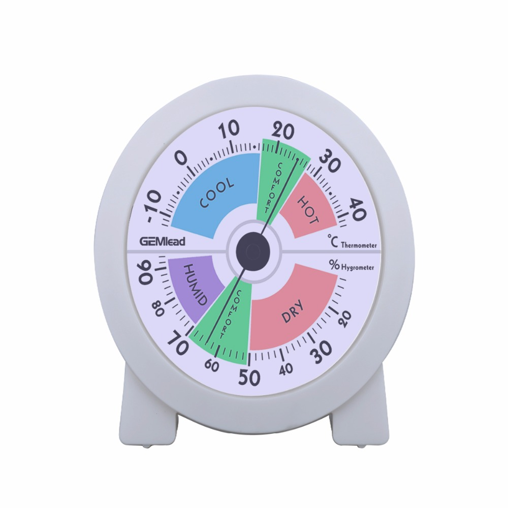 Stunning Accurate Indoor Thermometer Contemporary - Amazing Design ...