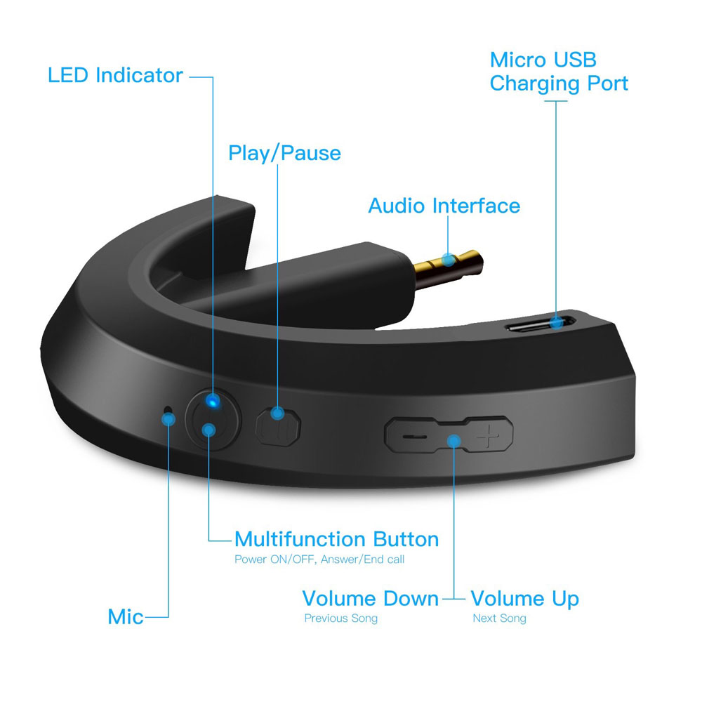 QC15 Wireless Bluetooth Adapter for Bose and QuietComfort 15 Headphones QC15