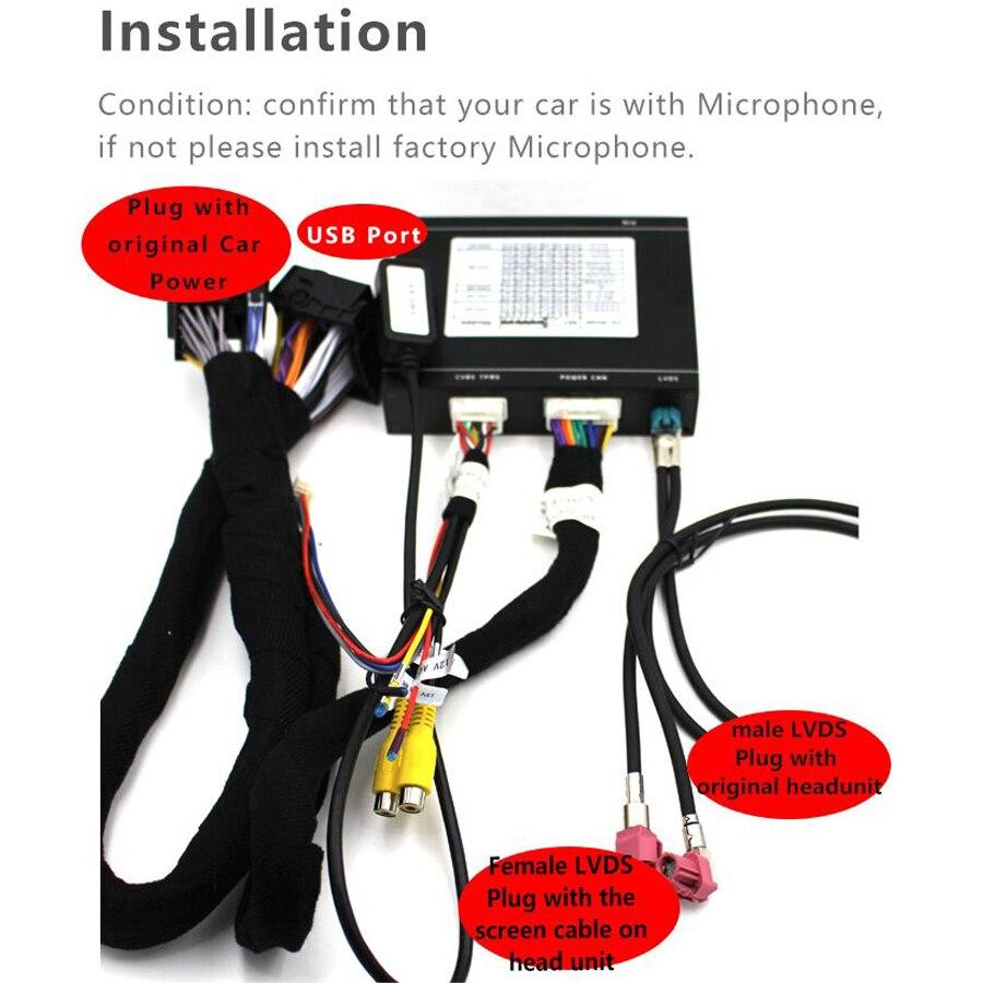 MMI Installation
