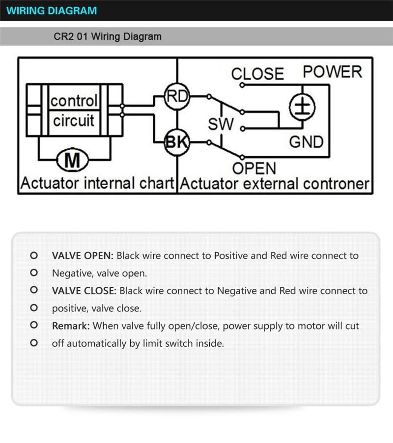Tsai Fan electric motor valve 1