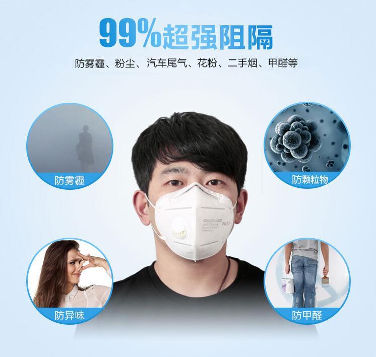 Plegable del oído-gancho tela no tejida desechable con válvula de respiración máscara