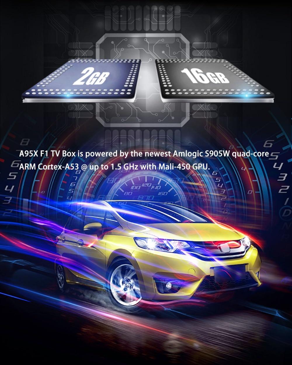 A95X F1 Android TV Box 8 1 Amlogic S905W Quad core 2GB DDR3 16GB eMMC 2 4G  4K tv box wifi PK mi box X96 Max android BOX TV