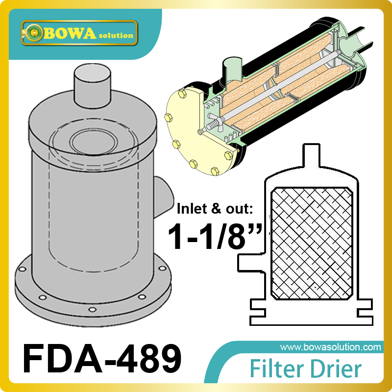 FDA-489 replaceable core filter driers are designed to be used in the liquid and suction lines of air conditioning systems. fda 489 replaceable core filter driers are designed to be used in the liquid and suction lines of air conditioning systems