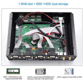 HYSTOU ITX Industrial Mini PC Core i5 3317U Intel Fanless Desktop Celeron 1037U Linux Alloy Case Dual LAN Windows XP Rugged PC