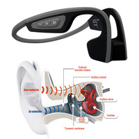 2018 New Multifunctional LF 19 Wireless Bone Conduction Bluetooth Behind The Neck Style Headphones Earphone For