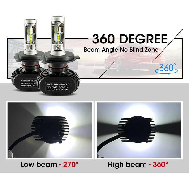 HLXG 2PCS 8000LM 72W H7 H1 H11 9005 HB3 9006 HB4 H9 led h4 alta y baja Car Headlight Bulb CSP Chips Auto Lampada fanless light