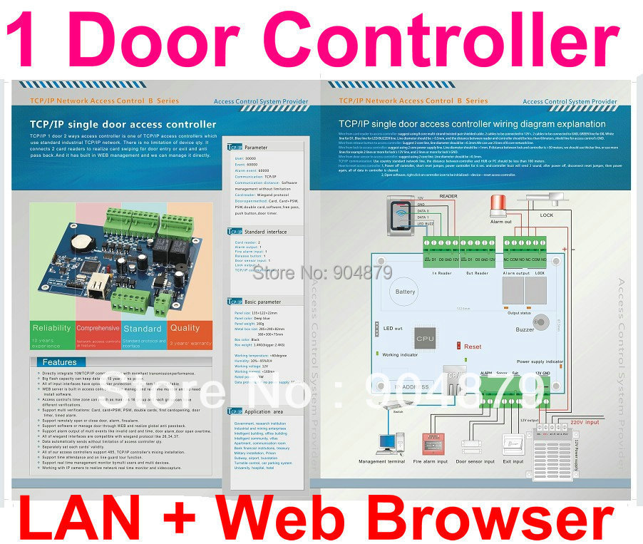 Internet Browser 1 Door Access Controller Panel Board haha Can ...