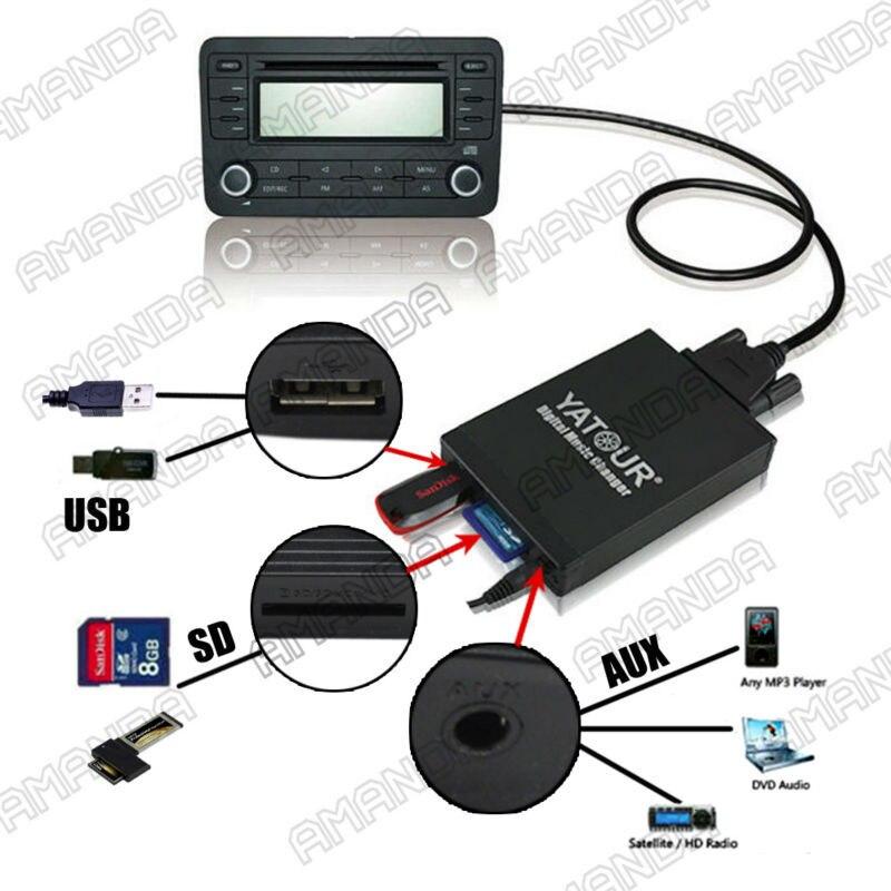 Yatour Автомобильный цифровой CD музыкальный адаптер USB MP3 AUX адаптер для Renault VDO/Blaupunkt quadlock 12pin fakra 2009 + YT M06 MP3 адаптер - 2