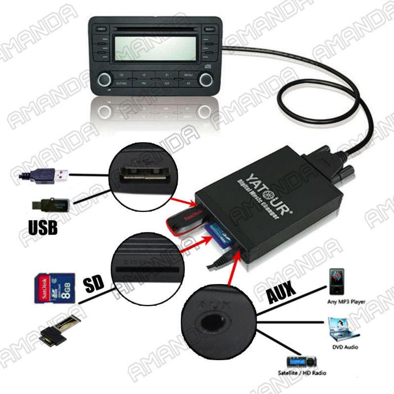 Für Fiat Original Radio USB SD SDHC MP3 AUX In Interface CD Wechsler Adapter