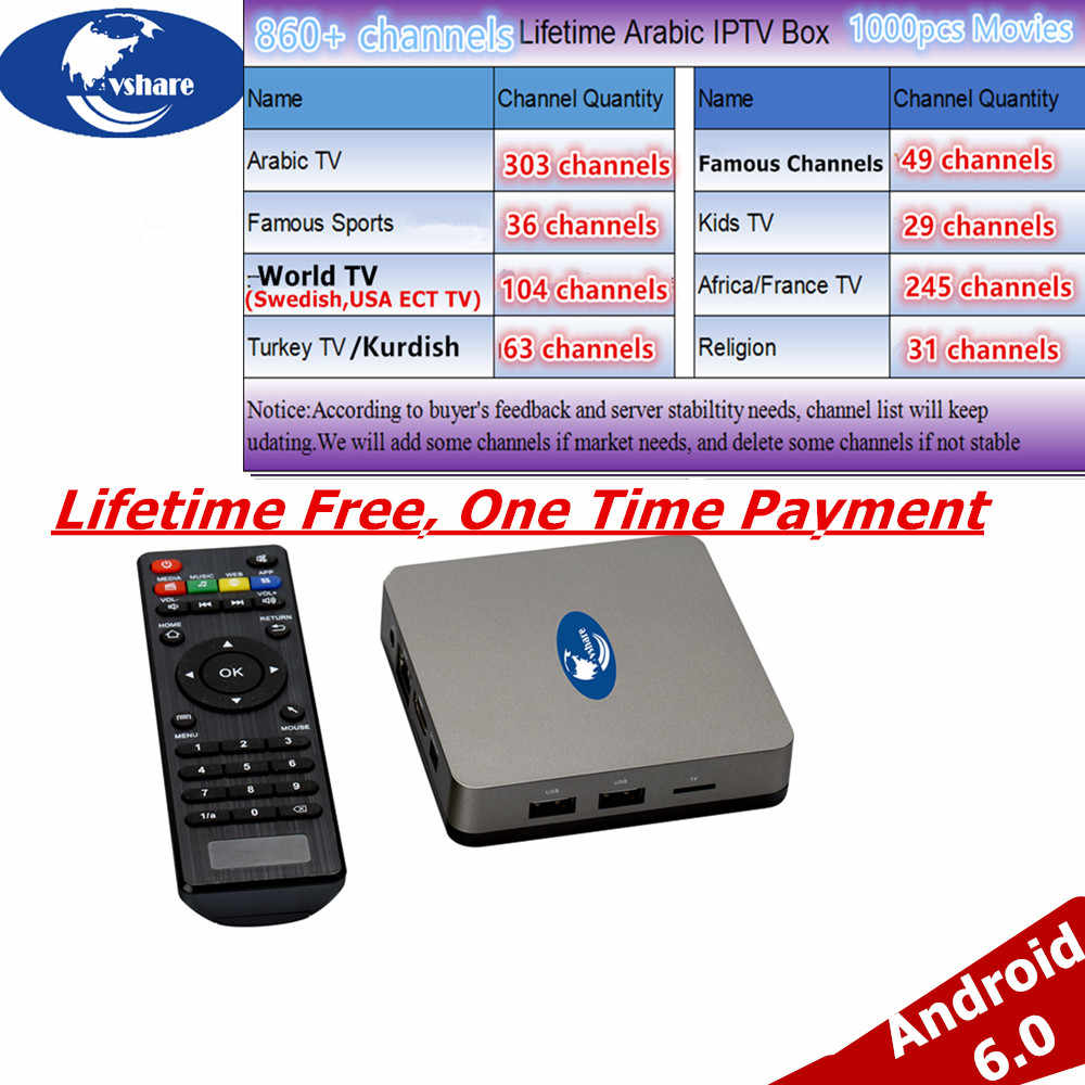 Detail Feedback Questions about VSHARE Swedish IPTV Box