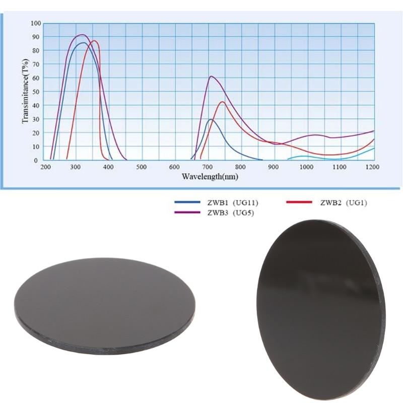 ZWB2 Ultraviolet UV Band Pass Filter UV Flashlight Diameter 17mm 19.5mm 20.5mm 25mm 26mm 28mm 42mm Thickness 1.5mm 1.9mm 2mm