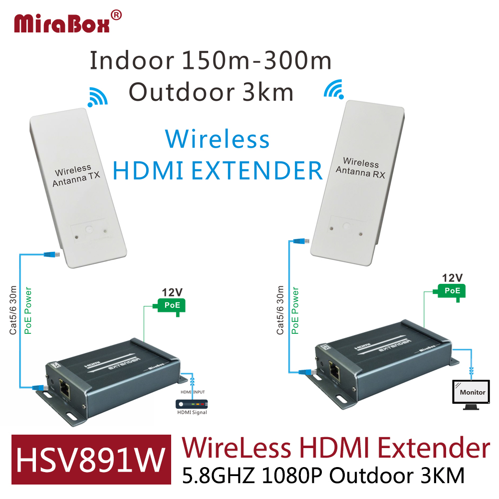 HSV891W 1080P 5 8GHZ wireless hdmi extender with audio extractor include transmitter and receiver can extend