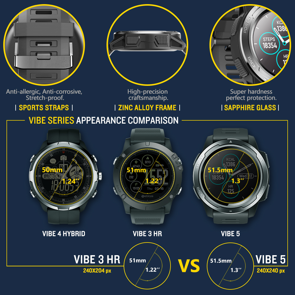 New Zeblaze VIBE 5 IP67 Waterproof Heart Rate Long Battery Life Color Display Screen Multi sports Modes Smart Watch Men-in Smart Watches from Consumer Electronics    2