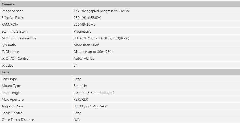IPC-HFW1320S-W Specifications 1