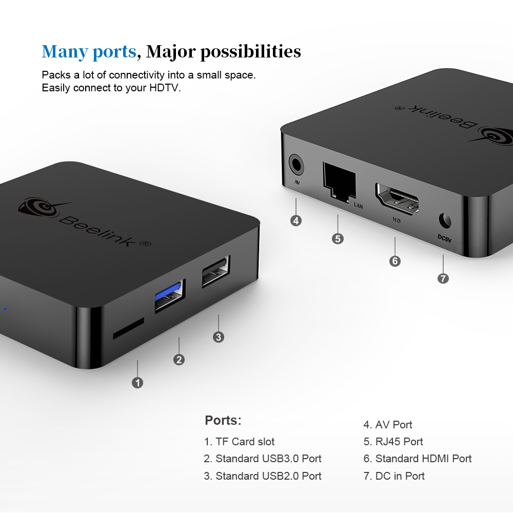 Beelink GT1 MINI GTmini EINE Smart TV Box Android 8,1 Amlogic S905X2 Stimme Fernbedienung Set Top Box 4K 1000M Bluetooth Media Player