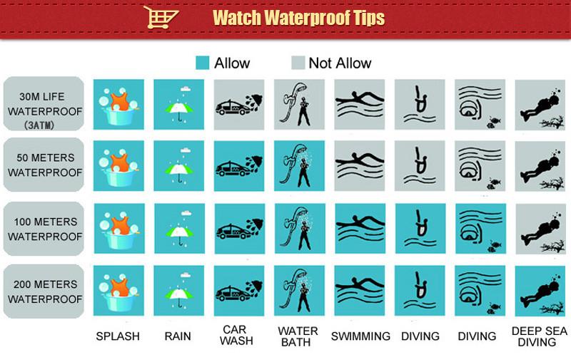 3waterproof