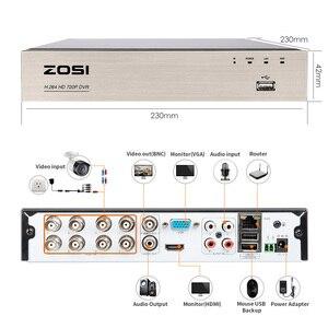 Image 4 - Камера видеонаблюдения ZOSI, купольная камера безопасности, 8 каналов, FULL TRUE 1080P, DVR, HDMI, с 4X, 1980TVL