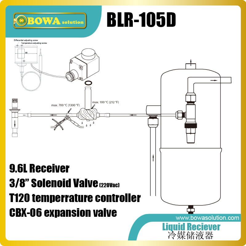 6L receiver with injection kit is fixed into the suction line when a compressor runs with capacity regulation by hot gas bypass