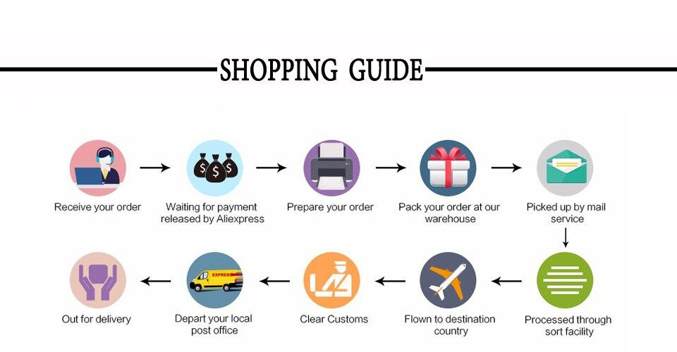 4shopping guide