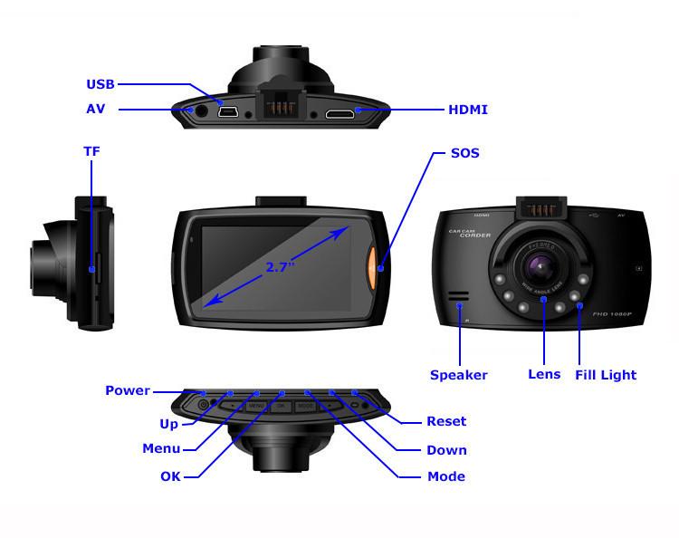 QUIDUX Dual lens G30 Car DVR Camera HD 1080P Video Recorder DVRs Night Vision Auto Dash cam Veicular Kamera two cameras Logger 15
