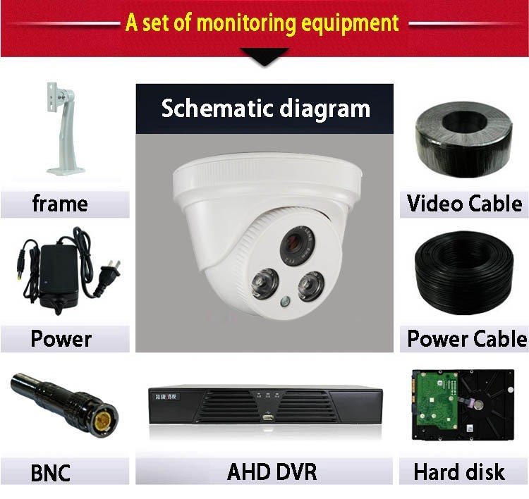 White ABS Plastic HaiKang Two Array Leds CMOS 1080P,960p,720P Dome AHD CCTV Camera picture 07