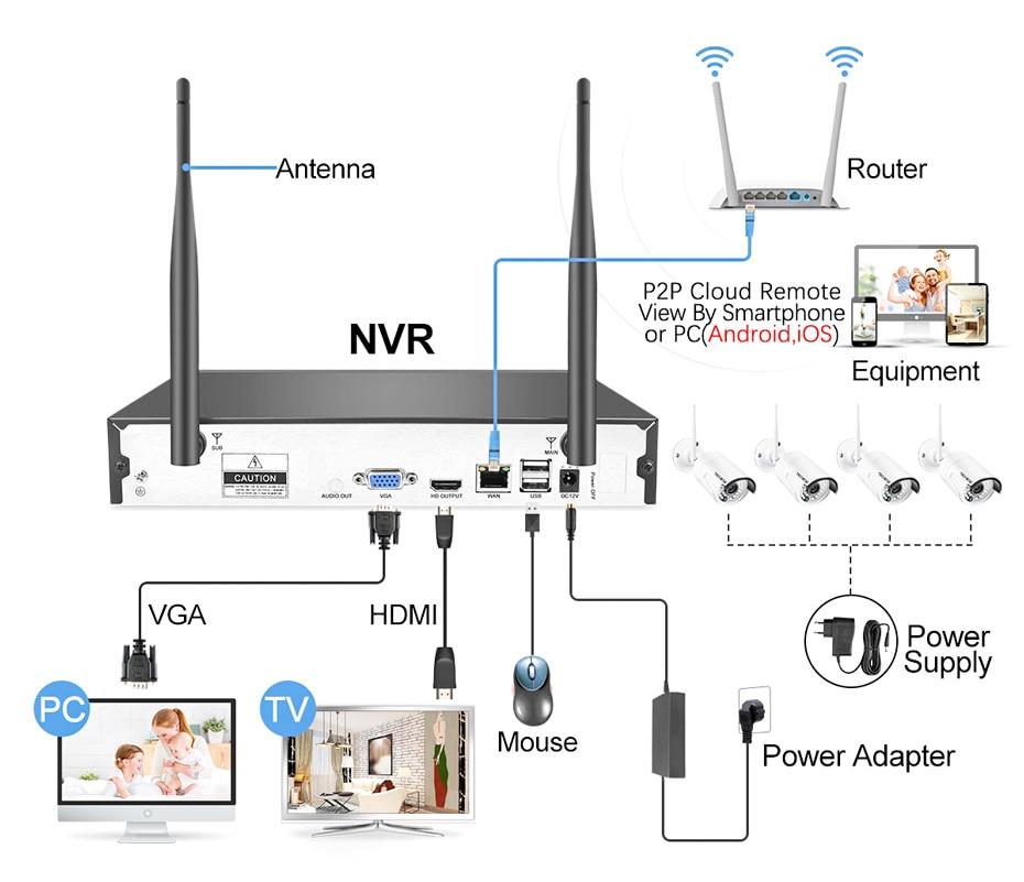 Techege Sans Fil système cctv 1080 P Enregistrement Audio 2MP 4CH NVR Étanche Extérieure WIFI système de caméra cctv Vidéo kit de surveillance - 4