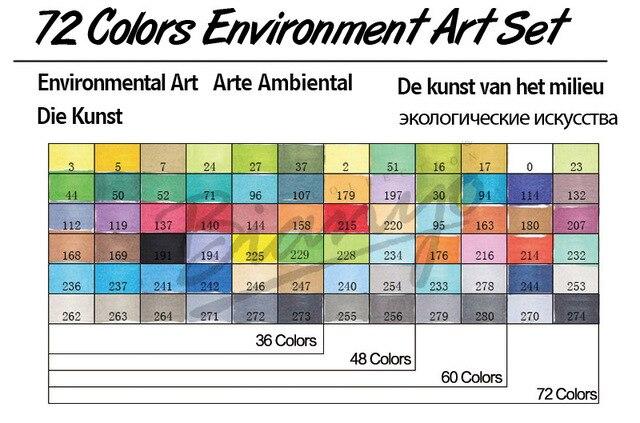 72 Environmental Set