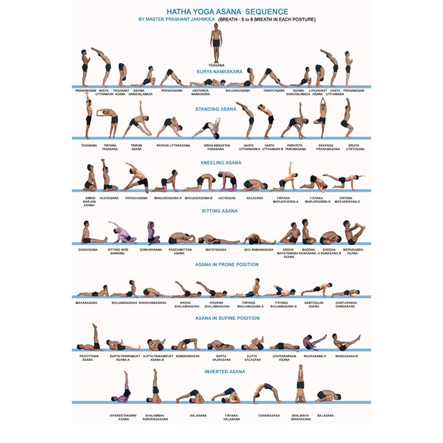 J0887 Yoga Exercise Bodybuilding Chart Pop 14x21 24x36 Inches Silk Art Poster Top Fabric Print