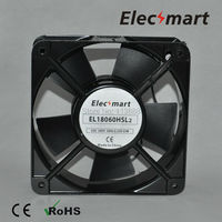 AC220V 180mm 180mm 60mm 2 Pin Connector Cooling Fan For Computer Case CPU Cooler Radiator