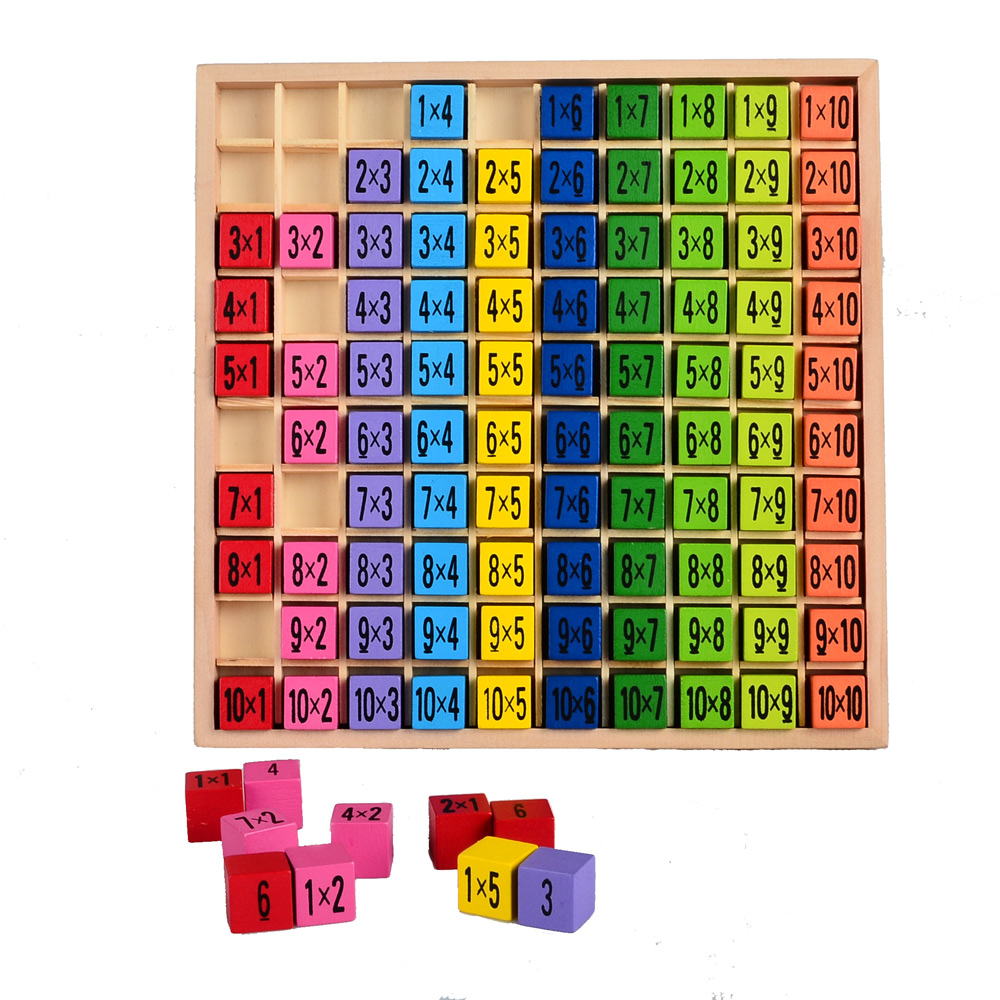 BOHS Non toxic 10*10 Multiplication Table Children's