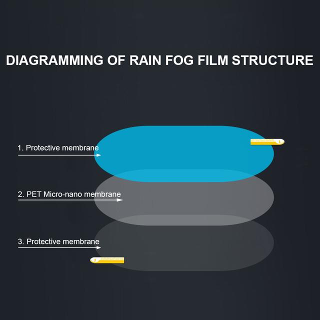 New 2PCS/Set Anti Fog Car Mirror Window Clear Film Anti-Fog Car Rearview Mirror Protective Film Waterproof Rainproof Car Sticker