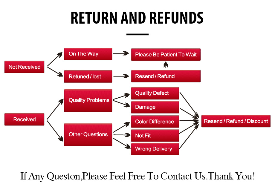 ruturn and refound