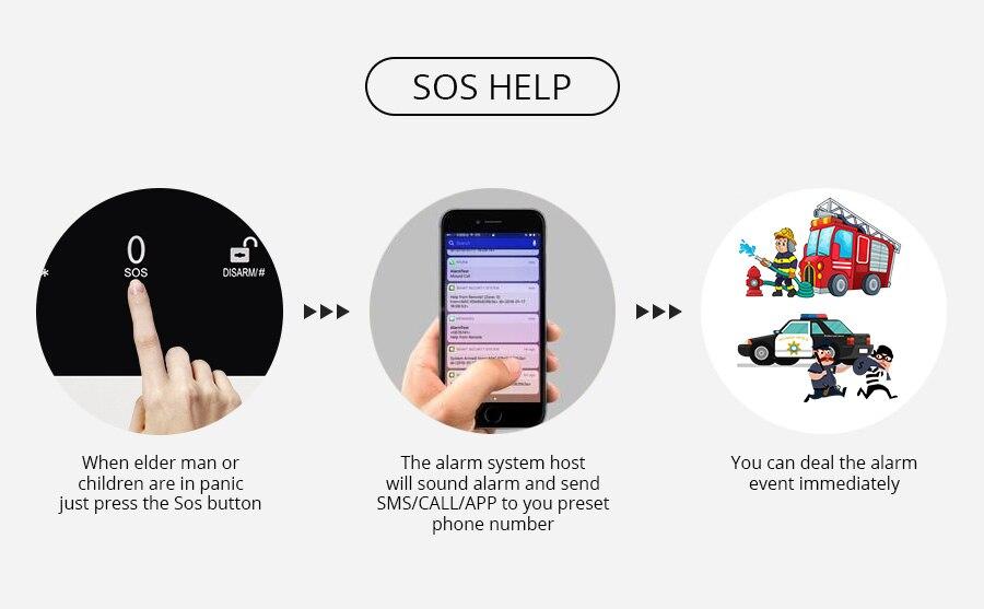 SOS-HELP
