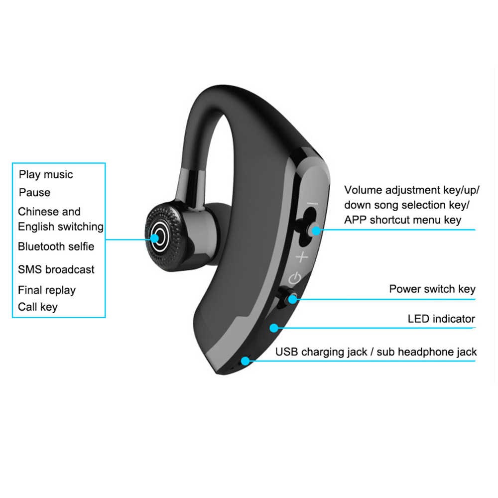 95cc86d290a ... New V9 Handsfree Wireless Bluetooth Earphones Noise Control Business  Wireless Bluetooth Headset with Mic for Driver ...