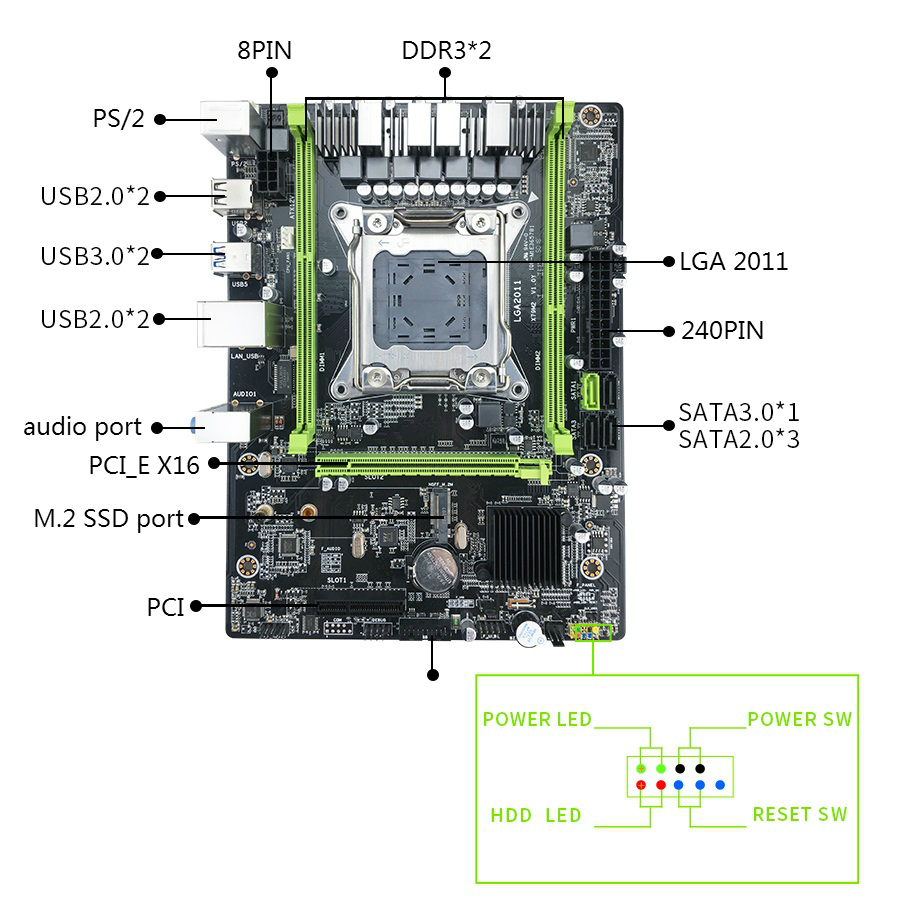 X79M3 -