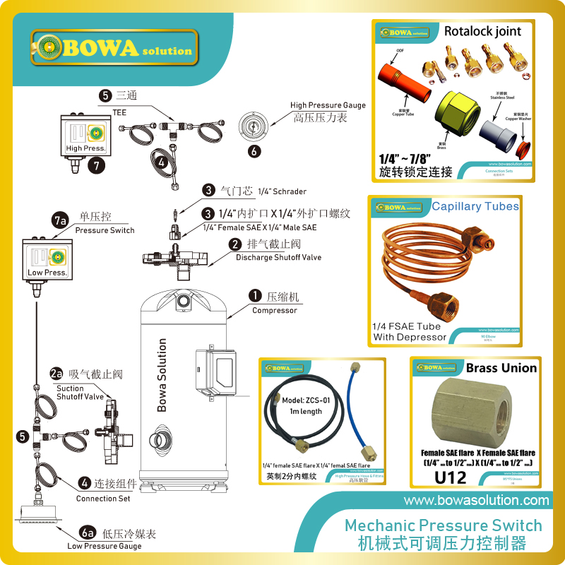 Auto switch is used in refrigeration and air conditioning systems to give protection against excessively low suction pressure