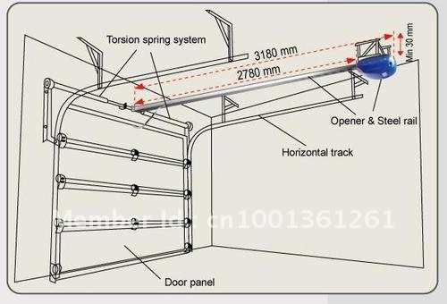 a horizontal quietly edison motor opener along track garage door barns the traveler doors for sliding aos and pole travels