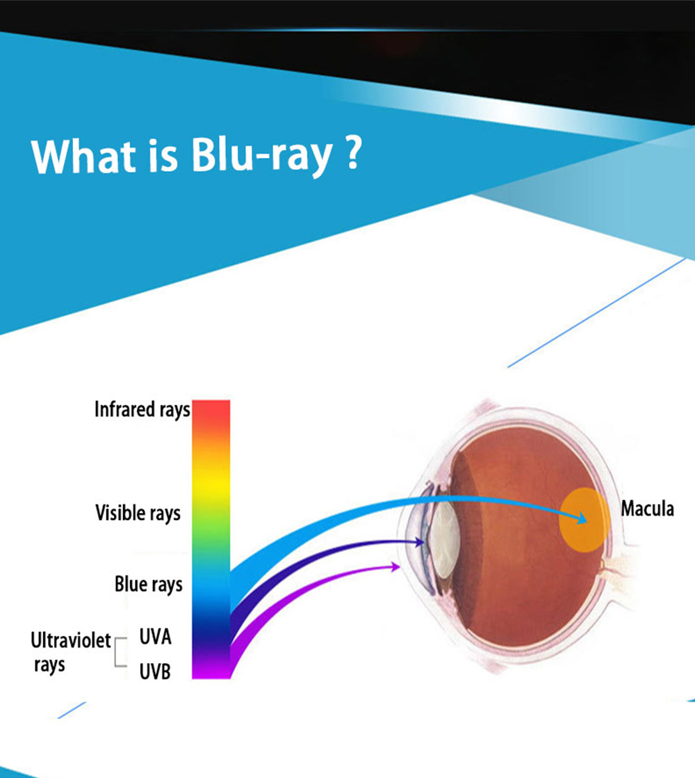 Eyewear Square Gaming Computer Glasses Women Men Blue Semi-rimless Light Glasses Comfortable Blue Glasse (3)