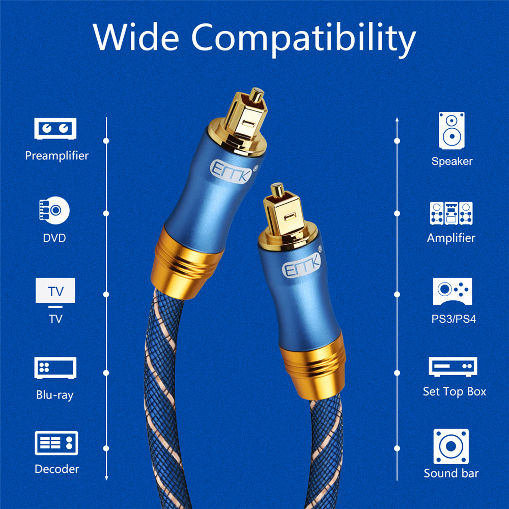 Image 2 - EMK 5.1 Digital Sound SPDIF Optical Cable Toslink Cable Fiber Optical Audio Cable with braided jacket OD6.0 1m 2m 3m 10m 15m
