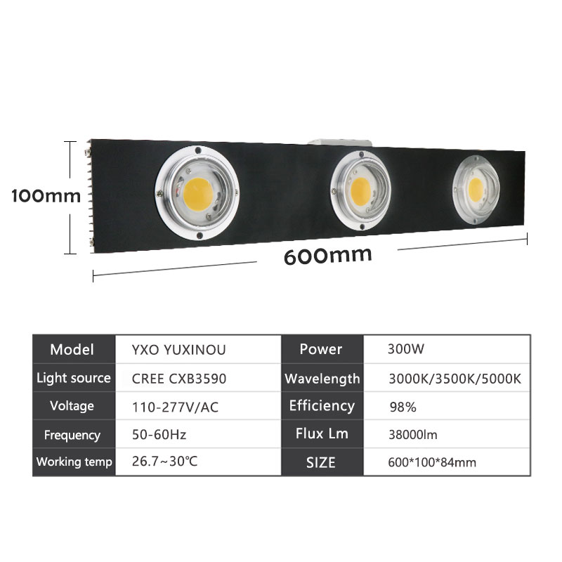Image 2 - CREE CXB3590 300W COB Dimmable LED Grow Light Full Spectrum LED Lamp 38000LM=HPS 600W Growing Lamp Indoor Plant Growth Lighting-in LED Grow Lights from Lights & Lighting