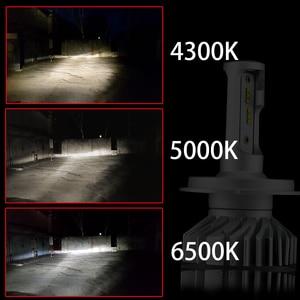 Image 3 - Uttril Canbus H4 H7 LED 4300K 5000K 6500K H1 H3 H8 H9 H11 9005 HB3 9006 HB4 mini Auto Koplamp 60W 12000LM Auto Mistlamp 12V