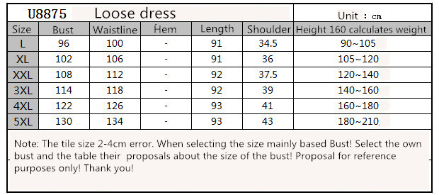 3e437a5c79 Hot summer dress women in Europe and America large size women Slim thin  stretch cotton short-sleeved dresses puls size S-5XLUSD 24.90 piece