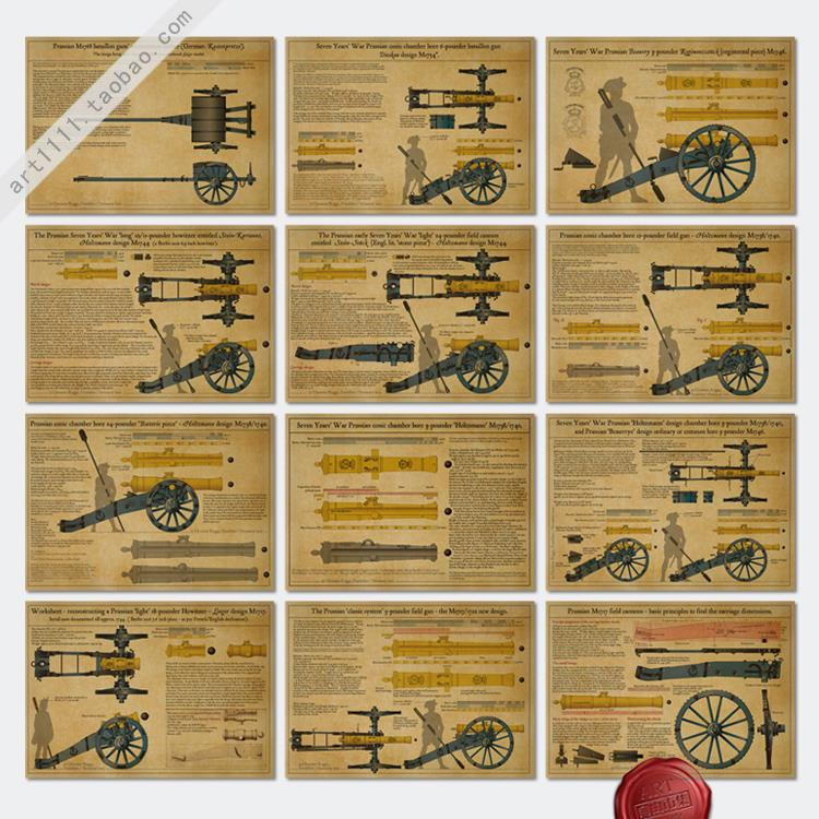 Vintage Poster Retro art Wall home Decoration Early Western gun Twelve type 42*30cm