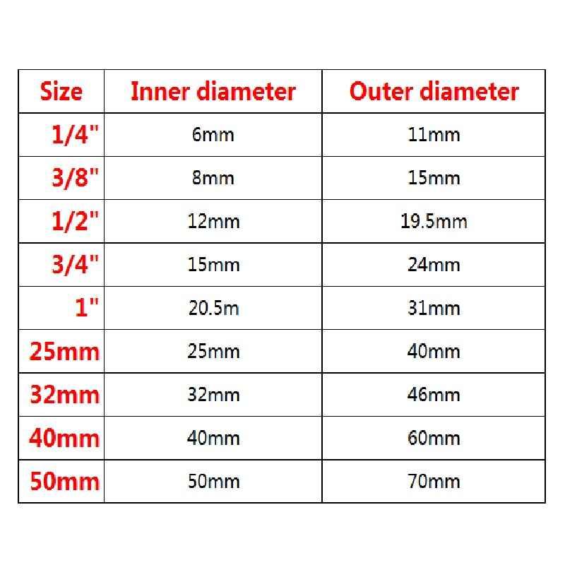 """10 قطعة 1/4 """"3/8"""" 1/2 """"3/4"""" 1 """"20/25/32/40/50 مللي متر سيليكون شقة طوقا O-حلقة الختم غسالة حلقة السباكة صنبور غسالة حلقة لإحكام الإغلاق"""