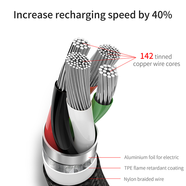 Baseus USB Cable For iPhone 12 11 Pro Max X XR XS 8 7 6 6s iPad Fast Data Charging Charger USB Wire Cord Mobile Phone Cables 5m 5