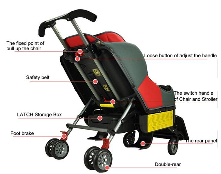 Canada strolex 5 in1 Sit \'n\' Stroll infant baby travel combine ...