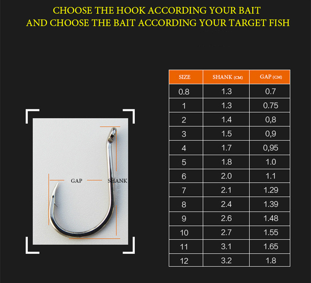 Best No1 Fishing Hooks High Carbon Fishhooks cb5feb1b7314637725a2e7: 1|10|11|12|2|3|4|5|6|7|8|9