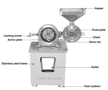 Automatic dry Spice Powder Mill Machine/herb powder grinding machine/spice chili powder цена 2017
