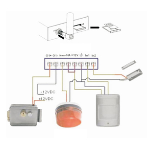 Image 5 - RTU5035 Operador de acceso remoto deslizante GSM interruptor de relé de apertura de puerta de Control móvil con apertura inalámbrica