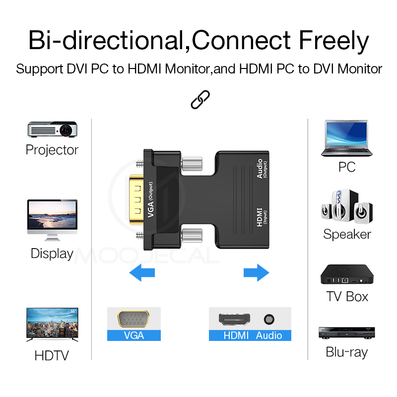 HDMI to VGA Adapter HDMI Male to VGA Female Video Converter with Audio Adapter Support 1080P Signal Output Convertor Audio Cable